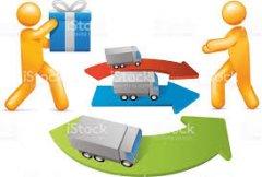 寻找外国买家:选择销售渠道