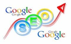 关于谷歌SEO优化的6个难题,想做外贸推广的公司看过来